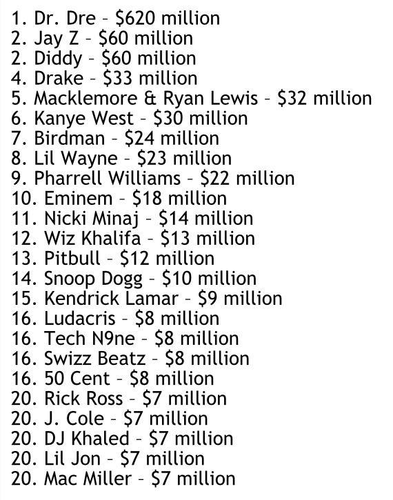 2014 Dream List http://t.co/M6k6jGDSig