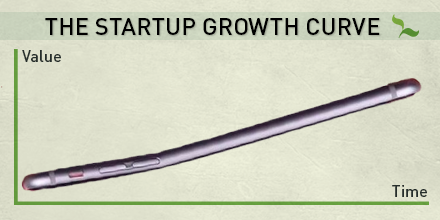 The only curve your startup wants is growth #seedcamp #bendgate http://t.co/vq7us2dQPS