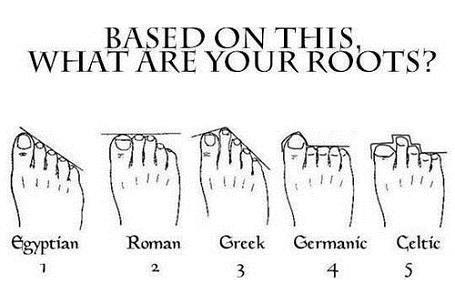 What are your roots? http://t.co/tZGOIMUUnB