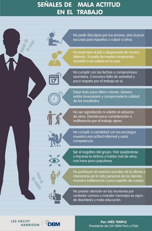 Señales de mala actitud en el trabajo, reenvío la infografia.                      http://t.co/dHG4jhH8m0 http://t.co/efRSg9MApH