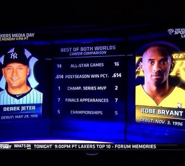 Impressive!!! #sportsjunkie http://t.co/HjKl7DYFdi