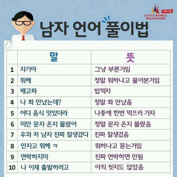 남자 언어 풀이법 ㅋㅋ http://t.co/QiVpcezZjy