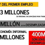 #Anzoategui @juventudPJS1 @Pr1meroJusticia sotillo exigimos a el gobierno que desengavete la ley 1er empleo http://t.co/yAiUVKz3fW
