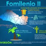 RT @tcsnoticias: @USEmbassySV: ¿En qué cosiste #FOMILENIOII? infográfico con los rasgos más importantes del proyecto http://t.co/alJDDPrMnk @cardozaTCS
