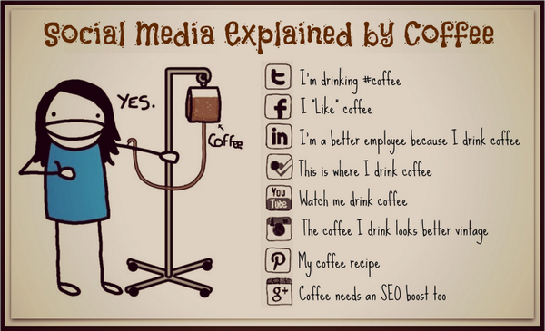 Happy National Coffee Day! We love that coffee has so many beneficial uses, like explaining social media! http://t.co/NTSJNWMh3S