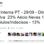Interna PT 29/9 #VotosVálidos Dilma 51,3% #1oTurno \o/ Marina 26,4% Aécio 20,7% Outros 1,6% https://t.co/zCTuJ1AO1f http://t.co/7O85IxgRjn