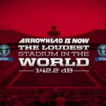 RT @KCChiefs: Its official! 142.2 is a new @GWR record. #ChiefsKingdom #LoudAndProud http://t.co/NU25z3QIWf