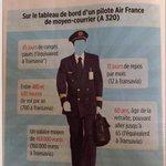 """RT @jbdba: Voici les """"raisons"""" de la plus longue grève de lhistoire des pilotes dAir France... http://t.co/VK6x62yAF7"""