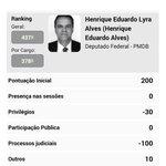 Quem é melhor parlamentar? Henrique Alves ou Tiririca? #vergonha e cabra ainda quer ser governador, pode? http://t.co/cfjISUxwoN