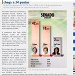 Em Mossoró, a vantagem de @Fatima_Bezerra é de 24 pontos http://t.co/a9LZq2t5Hz