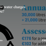 RT @IrishTimes: Infographic: What will the water charges mean for you? http://t.co/oG6VOn2Q3z http://t.co/v1tTDE2dAR