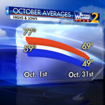 RT @BradNitzWSB: October Averages: The month typically starts warm but ends cool. @wsbtv http://t.co/31NU9C1Ma9