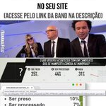 RT @marisascruz: QUE COISA FEIA RT @obsdarede: CQC frauda enquete sbr Levy Fidelix e esquece resultado n site: http://t.co/8heqCrgnov https://t.co/nYZYTOcfCr