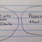 just a quick Venn diagram on #Ebola http://t.co/U8J05Y8c3W