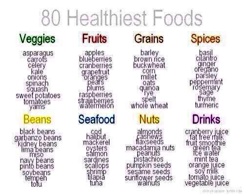 RT @BestProFitness: 80 healthiest foods! Favorite and use this daily http://t.co/wi8iEasiTS