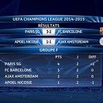 [UEFA Champions League] Le Classement du groupe F #PSGBAR http://t.co/u9wW9sS4vO