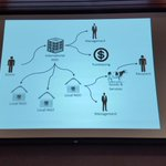 """RT @LynneaAI: Live, The common path of """"doing good"""" its complicated. #michaelfaye @Give_Directly. #DisruptMN @smartgivers http://t.co/BZq2koFWT1"""