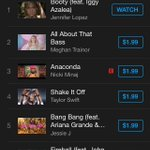 "Thx #JLovers!! ""@BBjlo: Booty is STILL #1 on the iTunes music video chart!! Yay for @JLo!!! http://t.co/D0FeSuAfUe http://t.co/en2XecFZxR"""