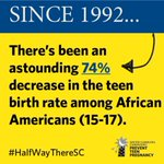 SC had 74% decrease in birth rate among African-American 15-17 y/o from 1992-2013. Wow. #HalfWayThereSC #sctweets http://t.co/oufpwt6Nz5