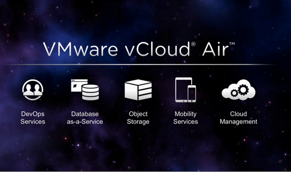 #VMware vCloud Air services cover these key areas: #VMworld http://t.co/5GrkO1E6bz