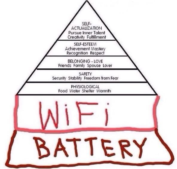 Maslow's Hierarchy, 2014 edition. (HT @20002ist) http://t.co/83oblPabAv