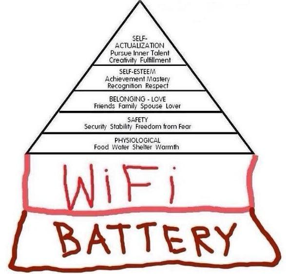 The new pyramid: #Maslow's hierarchy of needs http://t.co/PHsBnVvwhy