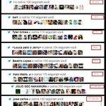 NOOOSSSSAAA olha só a quantidade de seguidores que ganhei apenas seguindo o @Discriminei ❤😍☺ http://t.co/5cJkVwqAJK