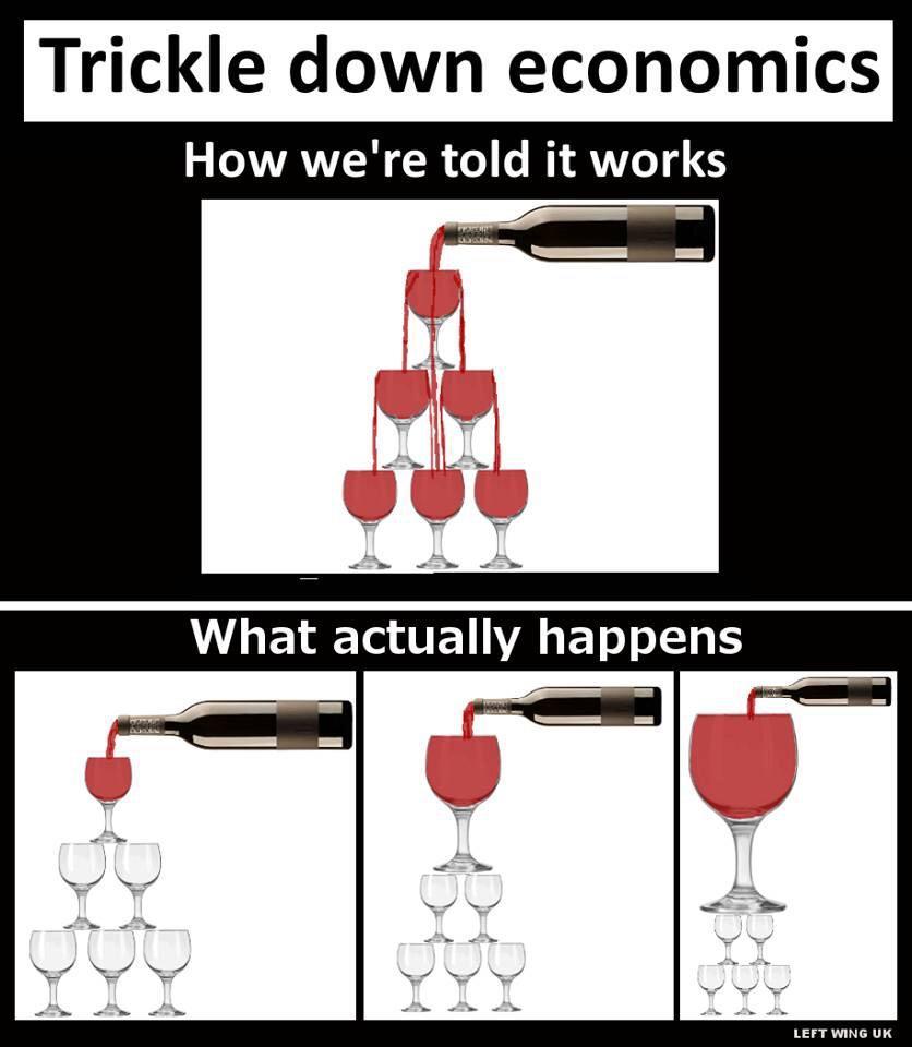RT @went1955: Cartoon: Trickle down economics ? (Via Eric Goeman) http://t.co/OTxZwcJSr8