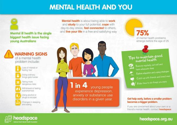 Find Out Stats Warning Signs And Positive Tips With Our Mentalhealth Infographic Mhw