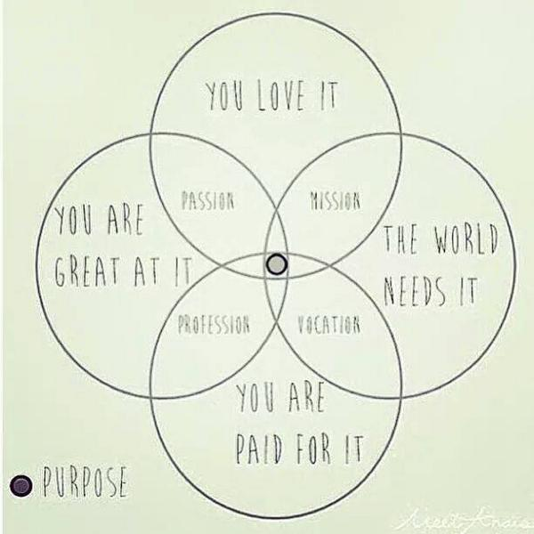 What's possible? Finding your purpose. http://t.co/WG2ClS8VuA
