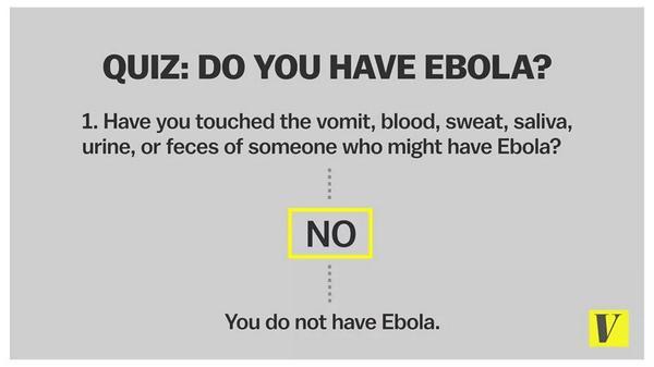 Sobre el ébola lo primero es conocer lo más básico: http://t.co/hRkAghRDV9