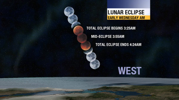 Get ready for a show in the sky!  A total #lunareclipse is coming up this WED AM! http://t.co/30BTklS202