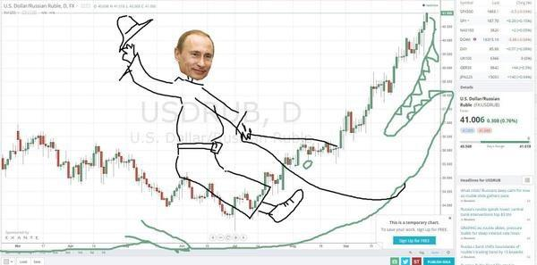 omg. skills. RT @RuNetMemes: The real reason Russia has allowed the ruble-dollar exchange rate to spike so suddenly. http://t.co/WC2q91Ii38