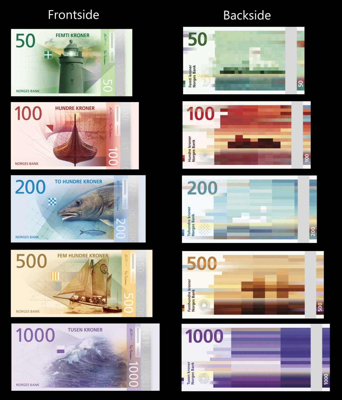 RT @gomboli: The design of the new Norwegian Krone looks awesome! http://t.co/ZXh0SP6B0b