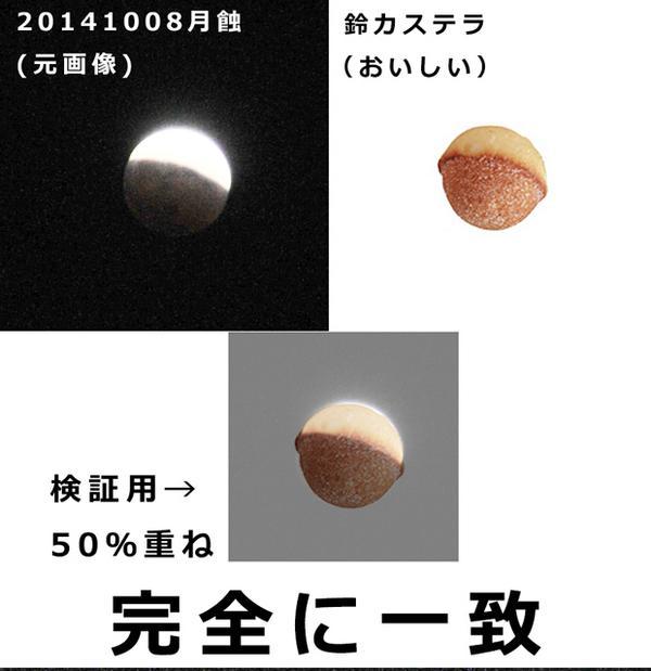 月蝕と鈴カステラの検証画像です。 http://t.co/Mq35f4Axkw