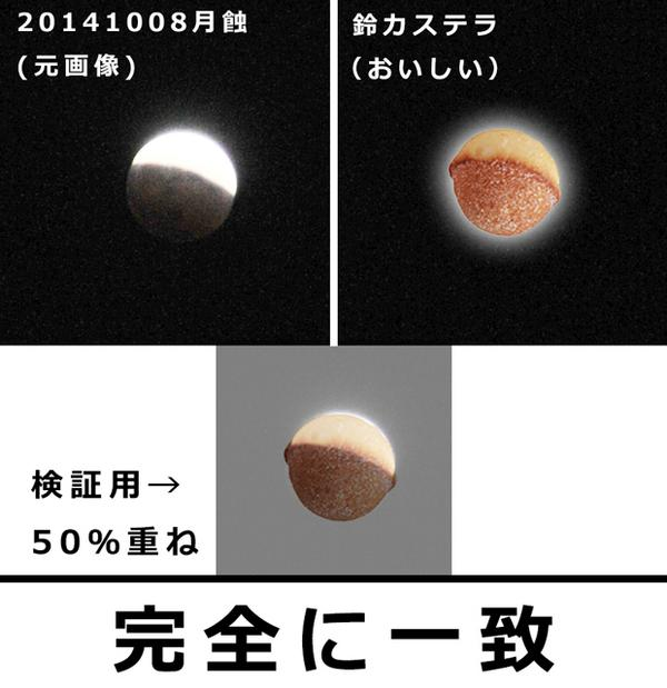 月蝕と鈴カステラの検証画像(完全版) http://t.co/ws80pdozjh