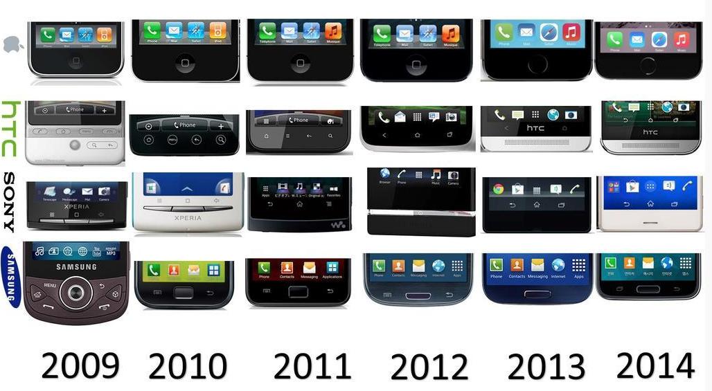L'évolution des boutons principaux des smartphones. Vous remarquez quelque chose ? ;-) http://t.co/IE2uMrnfkz