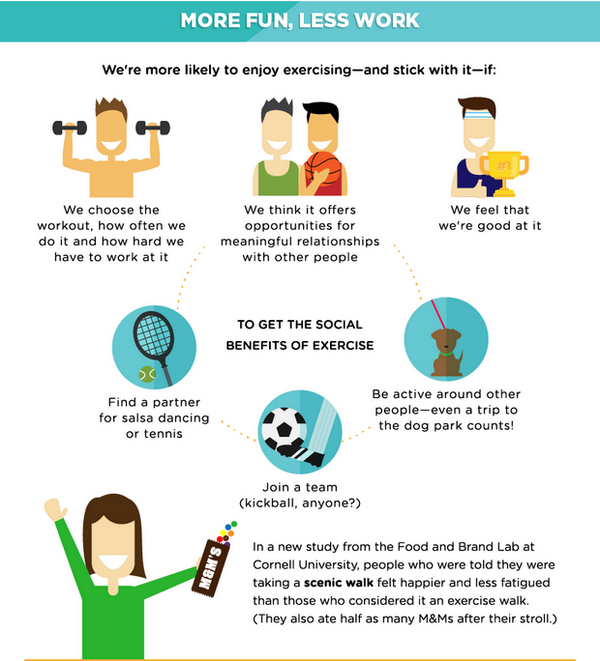 Infographic: Why Exercise Makes You Happier (And How to Get Motivated to Do It More!) http://t.co/vDss7J5oXI http://t.co/rd30Gb4zKT
