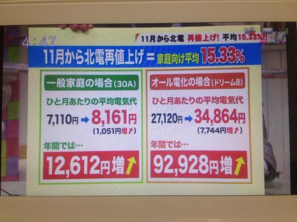 【速報】北海道のオール電化家庭完全死亡 ひと月の電気代 値上げで35000円にwwwwwwwwww