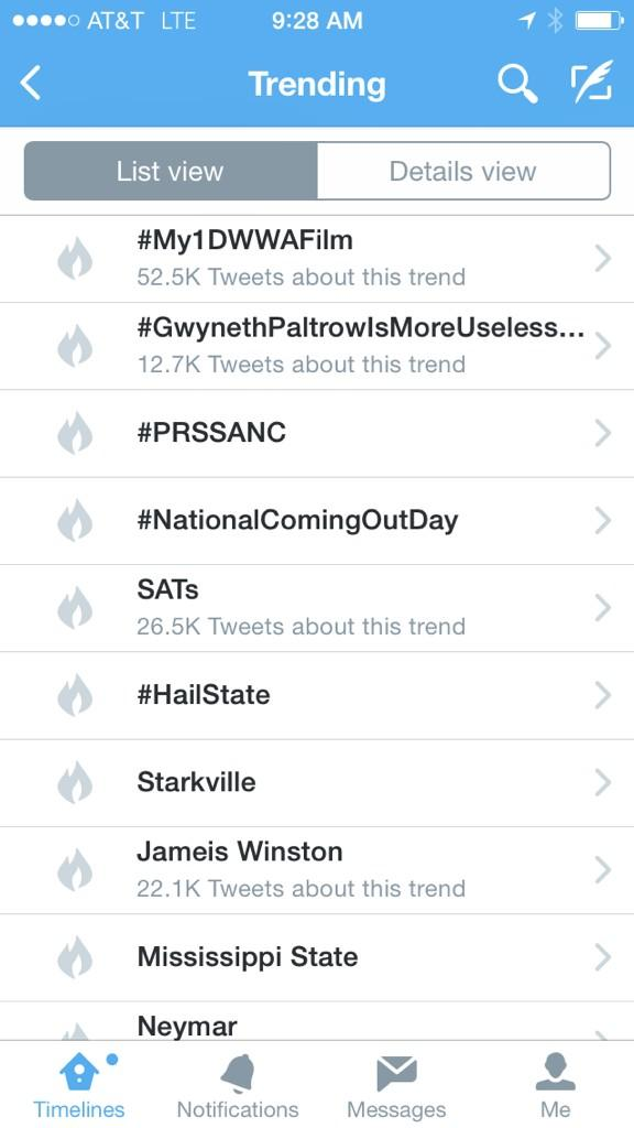 #PRSSANC is trending nationwide. http://t.co/a51v8OL0oz