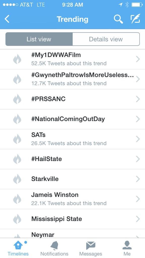 #PRSSANC is trending nationwide. http://t.co/a51v8OL0oz