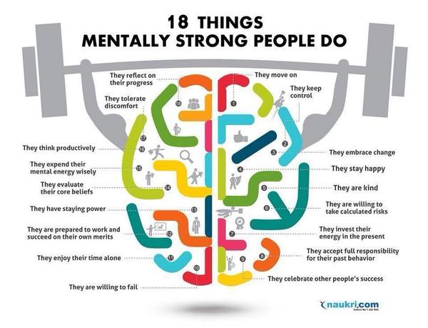 Loving this and living this! Mental strength according to @iWealthAdvisor http://t.co/tZx6kYLCCI