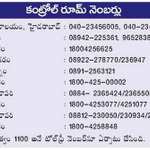 RT @RakiTweets: Control room numbers for each district in Andhra Pradesh #Hudhud