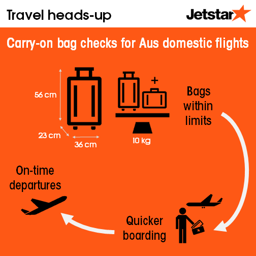 From tomorrow we'll be keeping a closer eye on carry-on bags at domestic Aus boarding gates: http://t.co/9uArQWDS4P http://t.co/lGg4aTpCOE