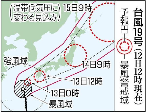 どやさ!?RT @SankeiNews_WEST 【台風19号】JR西日本が13日夕から京阪神の在来線の全線運休を発表 http://t.co/JBDLC9ySNd http://t.co/lwgo9tT4bh