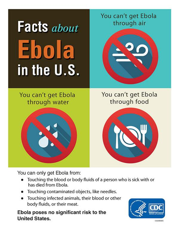 #Ebola is spread by direct contact w/ body fluids of a sick person or exposure to contaminated objects, like needles. http://t.co/ZvHZ349CTM