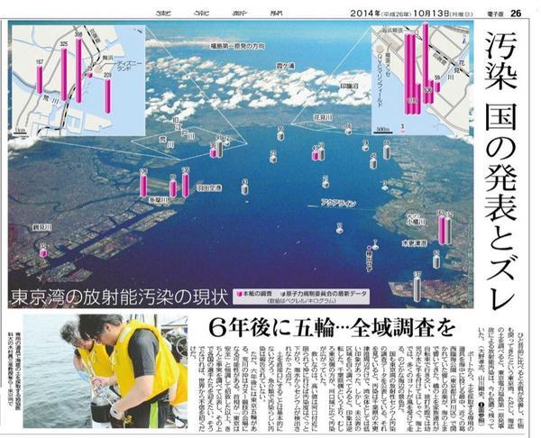 東京湾の汚染は、ブロックされていません! 東京新聞朝刊から。 http://t.co/vW4duUpbt6