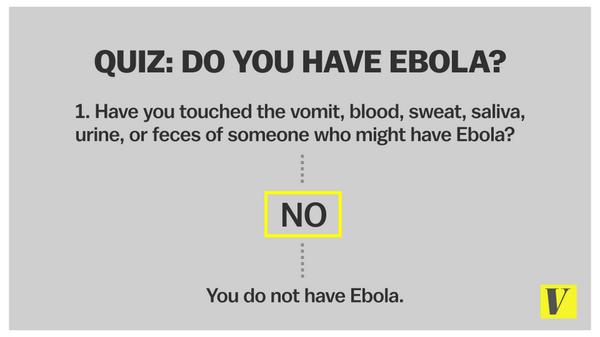 Do you have #ebola? We put together a handy guide. #triplejhack - http://t.co/AltpHgmVUX (pic via @voxdotcom) http://t.co/dmx7OkfOwx