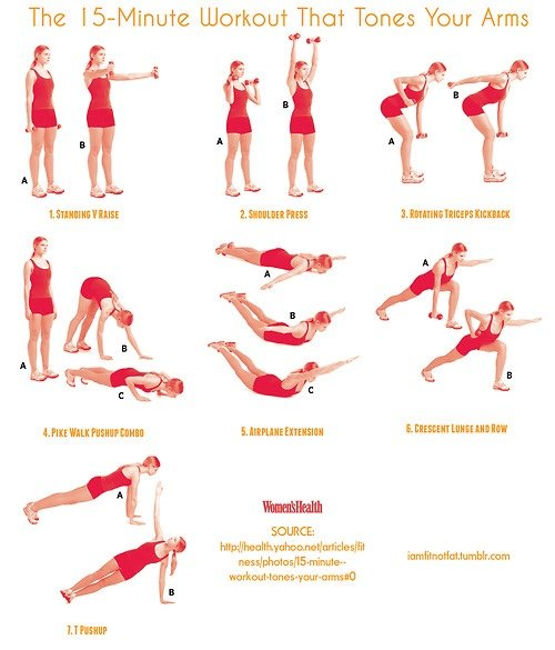 Упражнения для мышц рук женщин в домашних условиях