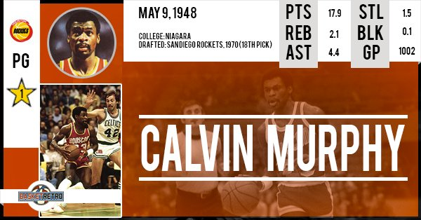 Happy Birthday Calvin Murphy